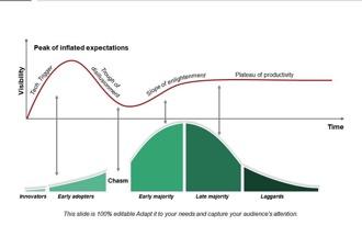 Esperanzas y expectativas que tenemos puestas en las TIC aplicadas a la educación